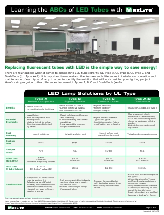 LED Lamp Solutions by UL Type Flyer